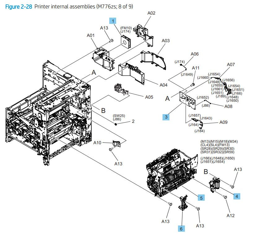 28. HP M776zs Printer internal assemblies 8 of 9 printer parts diagram