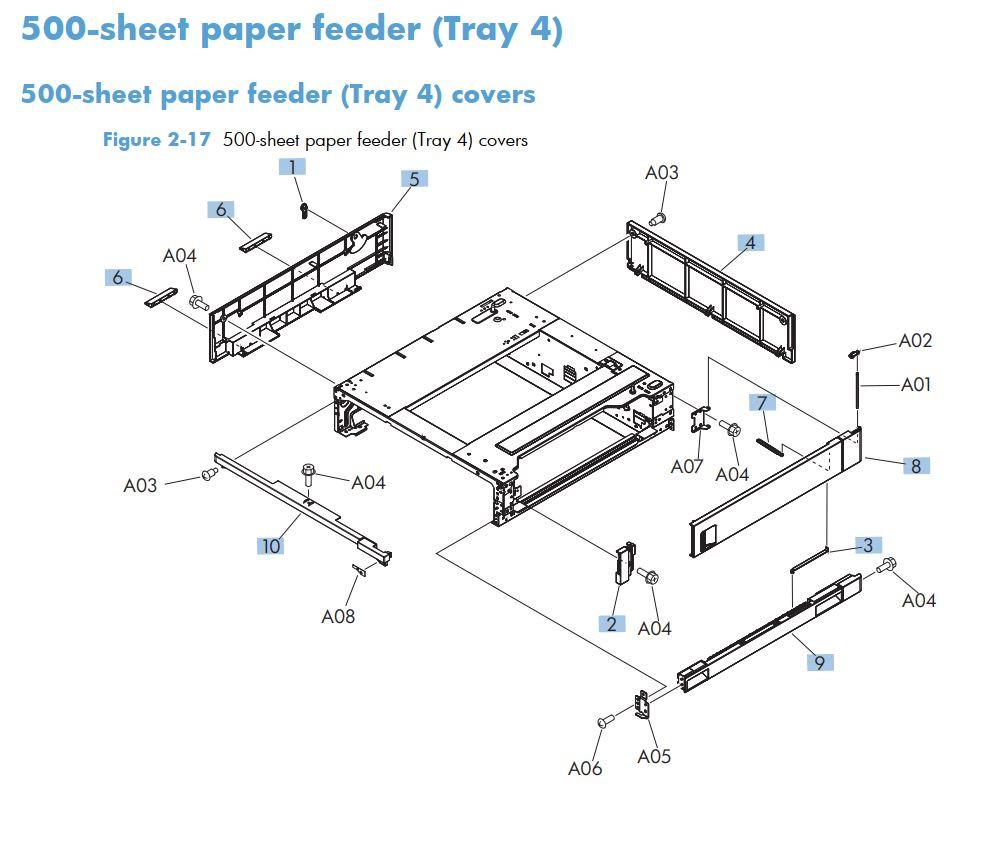 10. HP M725 500 sheet paper feeder tray 4 printer part diagrams