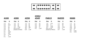 How to Differentiate Between The HP 4250 4350 4300 4345 P4015 M4555 M601 M602 M603 Printer Fusers