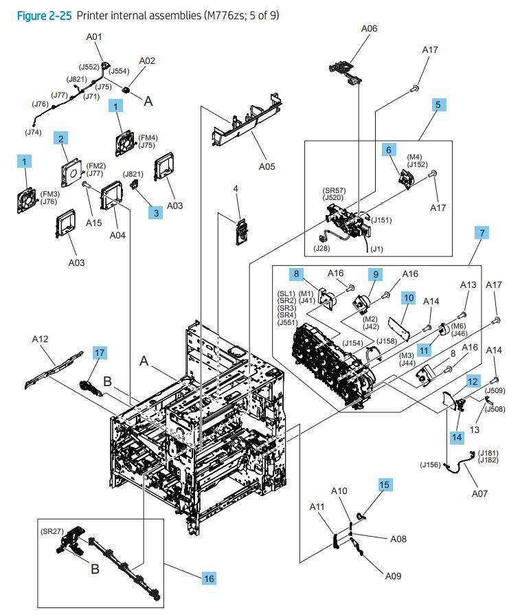25. HP M776zs Printer internal assemblies 5 of 9 printer parts diagram