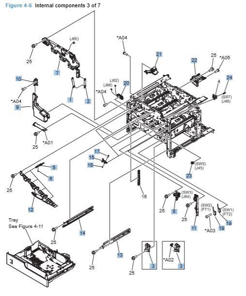 HP CP4025 CP4525 Internal Components 3 of 7 Printer Diagram
