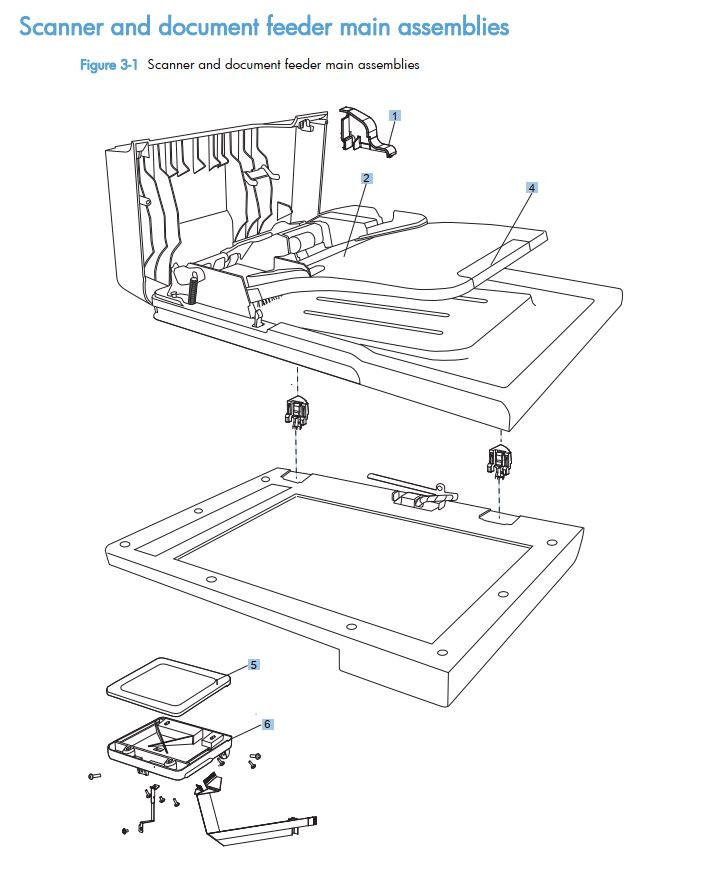 1.  HP LaserJet M375 M475 Document feeder and scanner assembly Printer Part Diagrams