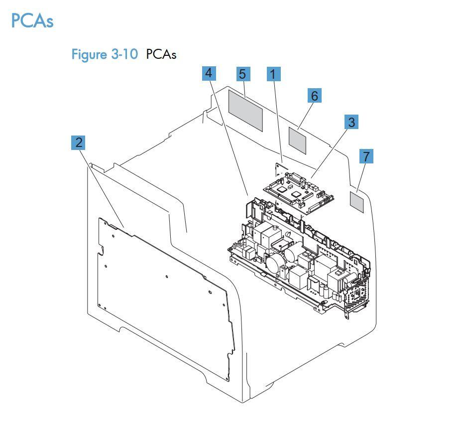 10.  HP LaserJet M375 M475 PCA printed circuit board assemblies printer part diagrams
