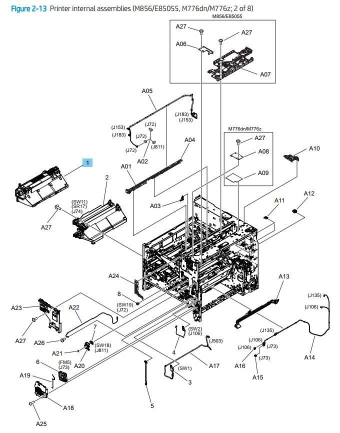 13. HP M776dn M776z M856 E85055 Printer internal assemblies 2 of 8 printer parts diagram