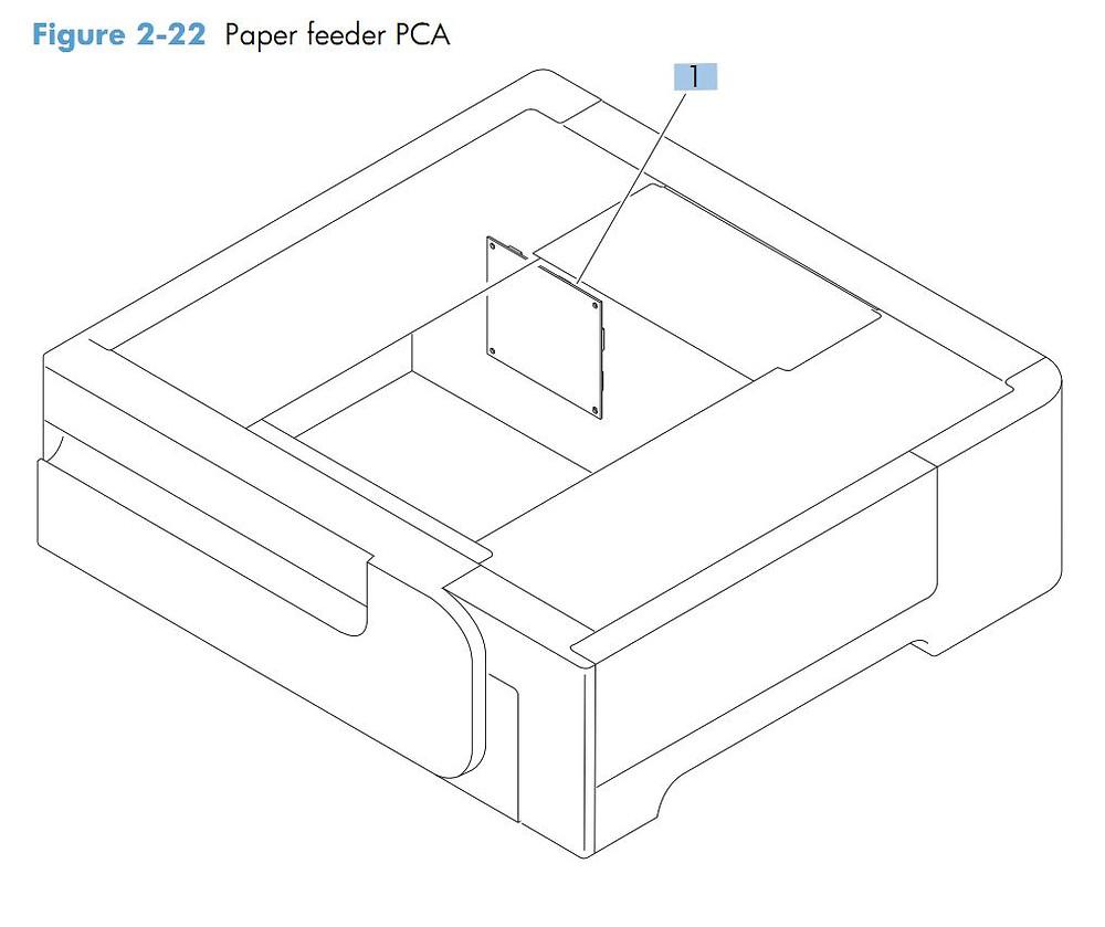 20. HP M575 Paper feeder PCA printer parts diagram