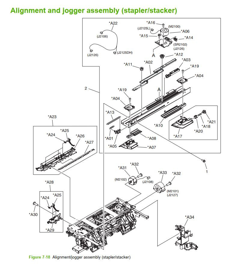 17. HP M5025 M5035 Alignment and jogger stapler stacker assembly printer part diagrams