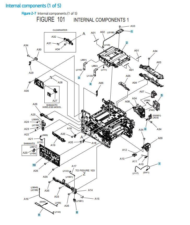 4. HP M454 M479 Internal Assemblies 1 of 5 printer parts diagram