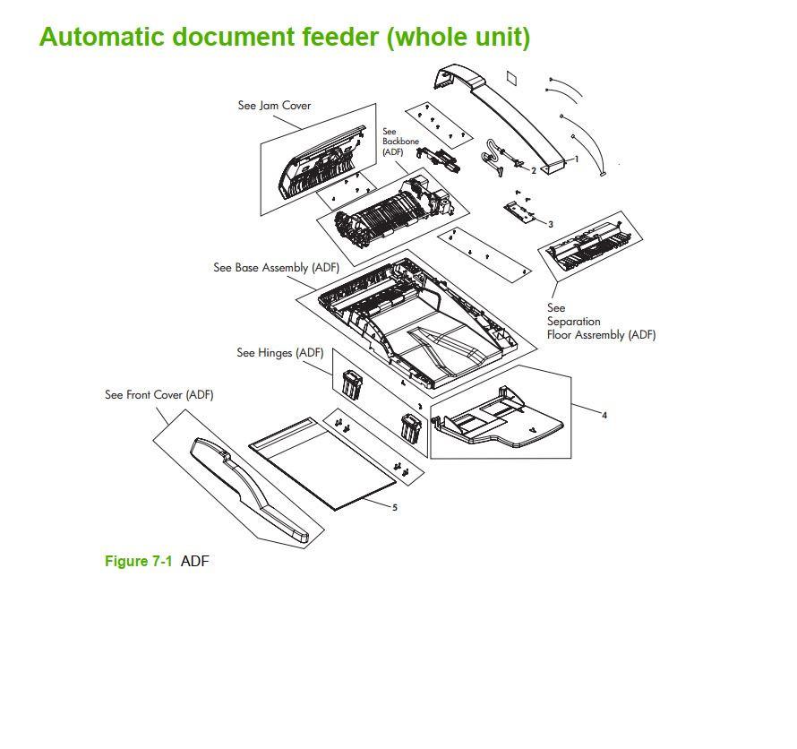 1. HP M5025 M5035 Document feeder printer part diagrams