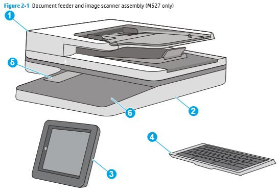 1 HP M527 Document feeder and image scanner assembly diagram printer parts diagram