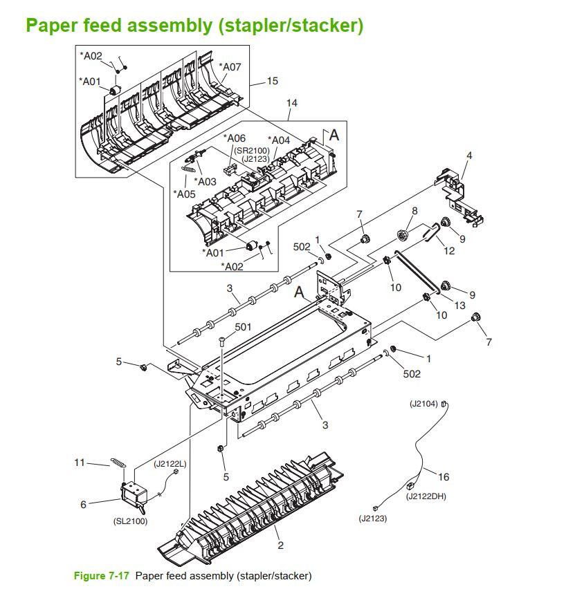 16. HP M5025 M5035 paper feed stapler stacker assembly printer part diagrams