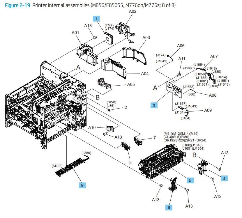 19. HP M776dn M776z M856 E85055 Printer internal assemblies 8 of 8 printer parts diagram