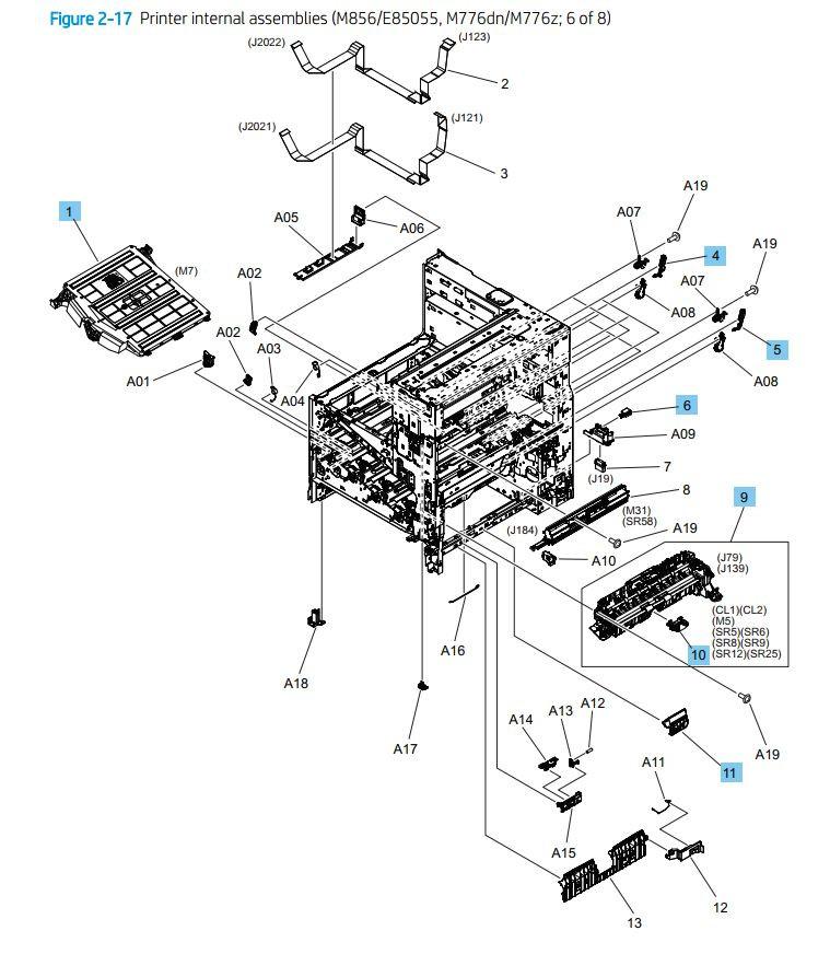 17. HP M776dn M776z M856 E85055 Printer internal assemblies 6 of 8 printer parts diagram