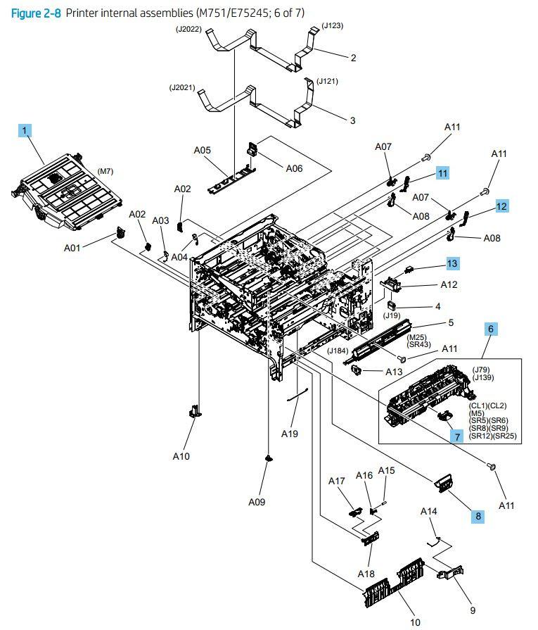 8. HP M751 E75245 Printer internal assemblies 6 of 7 printer parts diagram