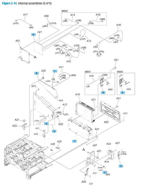 16. HP M680 M651 Internal Assemblies 6 of 6 printer parts diagram16. HP M680 M651 Internal Assemblies 6 of 6 printer parts diagram