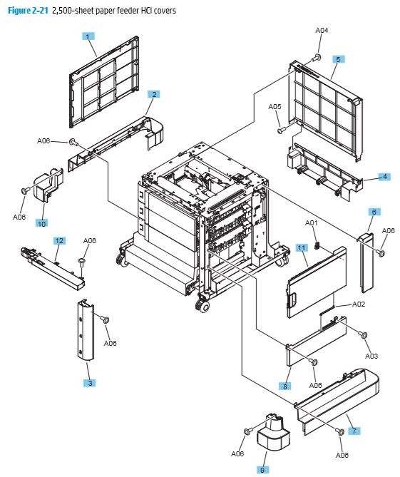 21. HP M680 M651 2,500 paper feeder with HCI Covers High Capacity Input printer parts diagram
