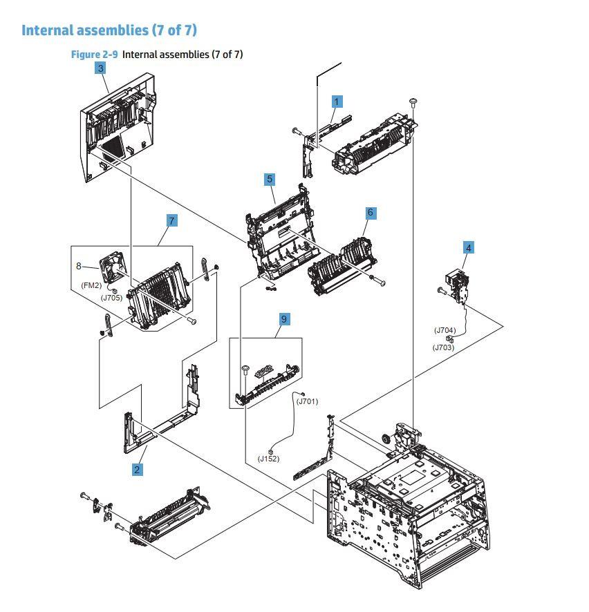 9. HP M476 Internal assemblies 7 of 7 printer part diagrams