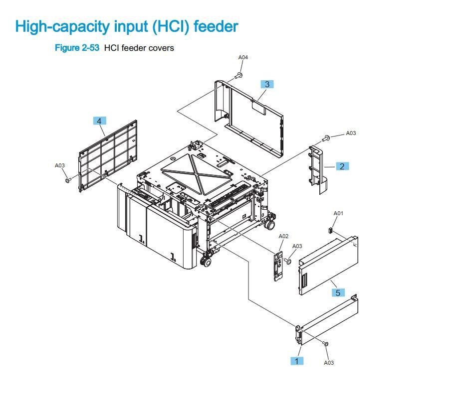 19. HP M855 M880 High capacity input HCI sheet feeder printer part diagrams