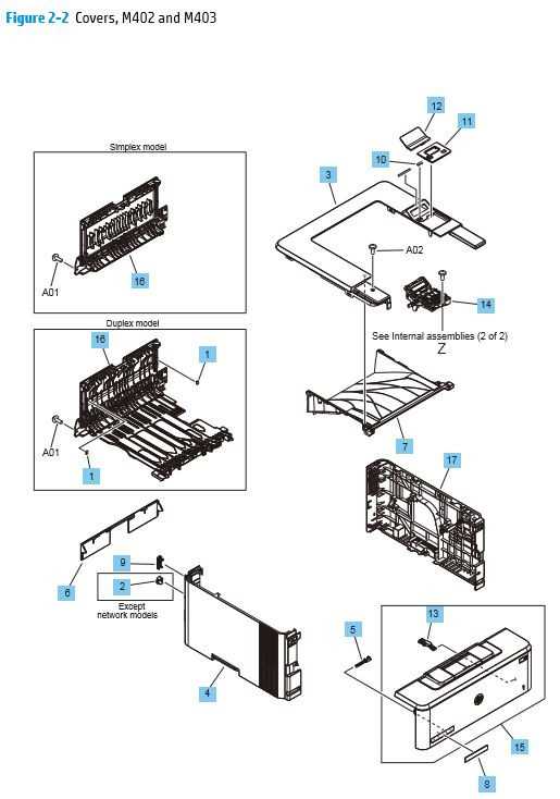 2. HP M402 M425 Covers, Panels and doors diagram printer parts diagram