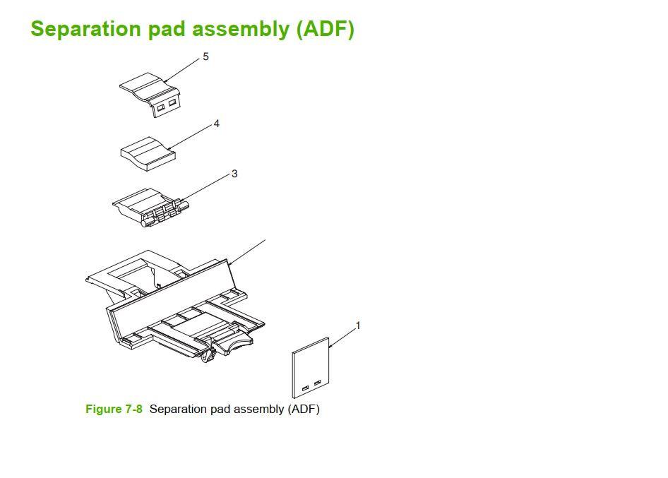 8. HP M5025 M5035 Separation Pad Assembly ADF printer part diagrams