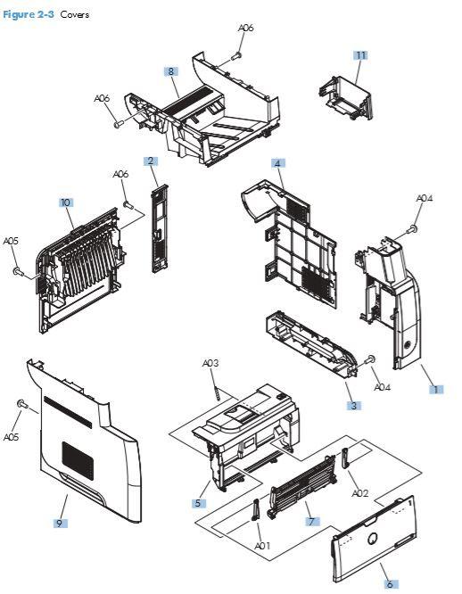 1. HP M521 Covers, Panels and doors printer parts diagram