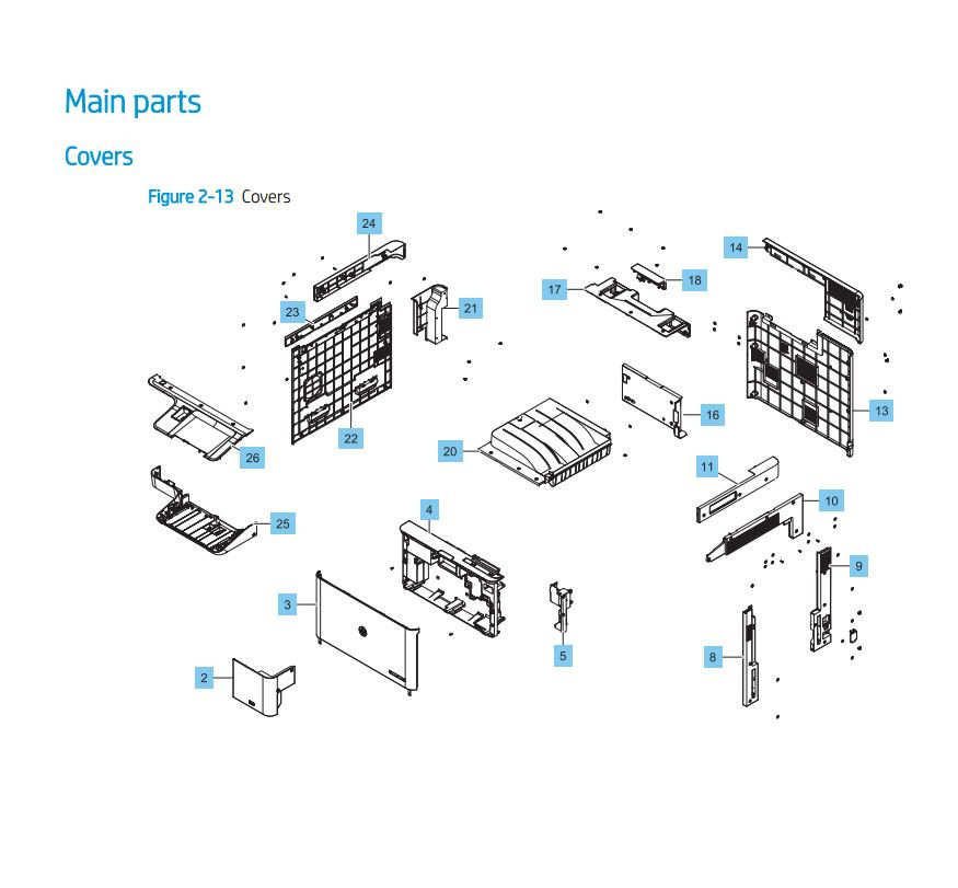 1. HP LaserJet E82540 E82550 E82560 Covers, Panels and Doors Printer Parts Diagram