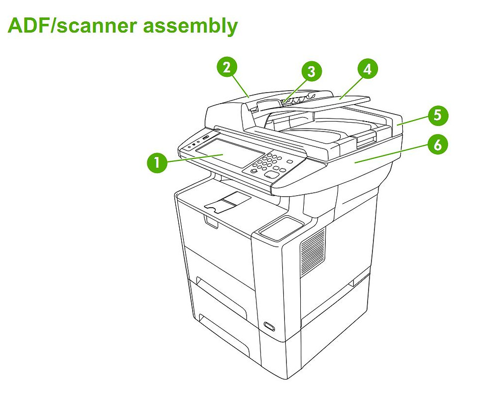 1. HP M3027 M3035 ADF Document feeder and scanner printer parts diagram