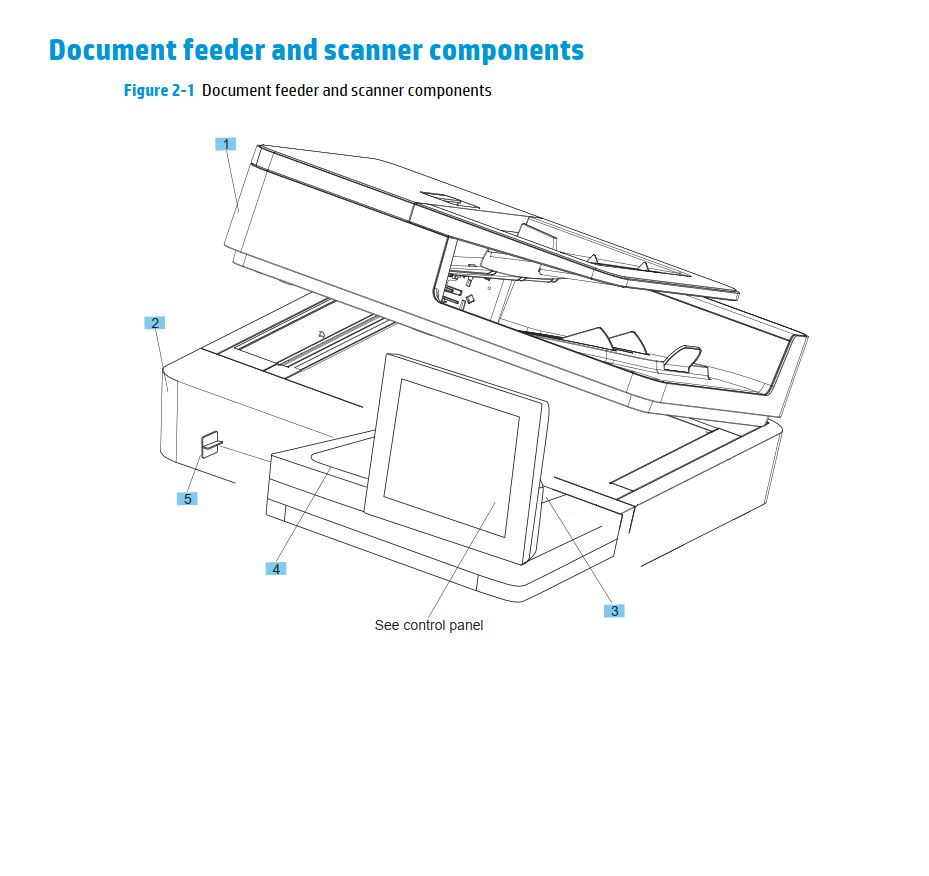 1. HP M630 Document feeder and scanner components printer part diagrams