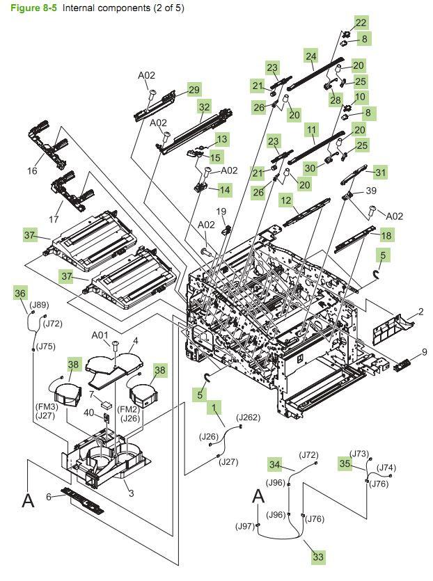 HP CM3530 Internal Components 2 of 5 printer parts diagram