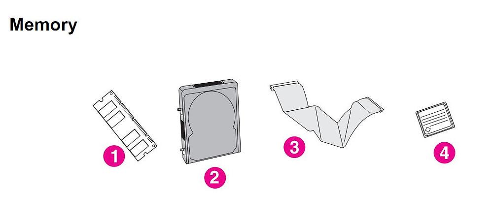 HP 4345 Q3942A 4345x Q3943A 4345xs Q3944A 4345xm Q3945A Memory Printer Part Diagrams