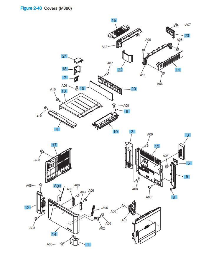 6. HP M880 Covers panels and doors printer part diagrams