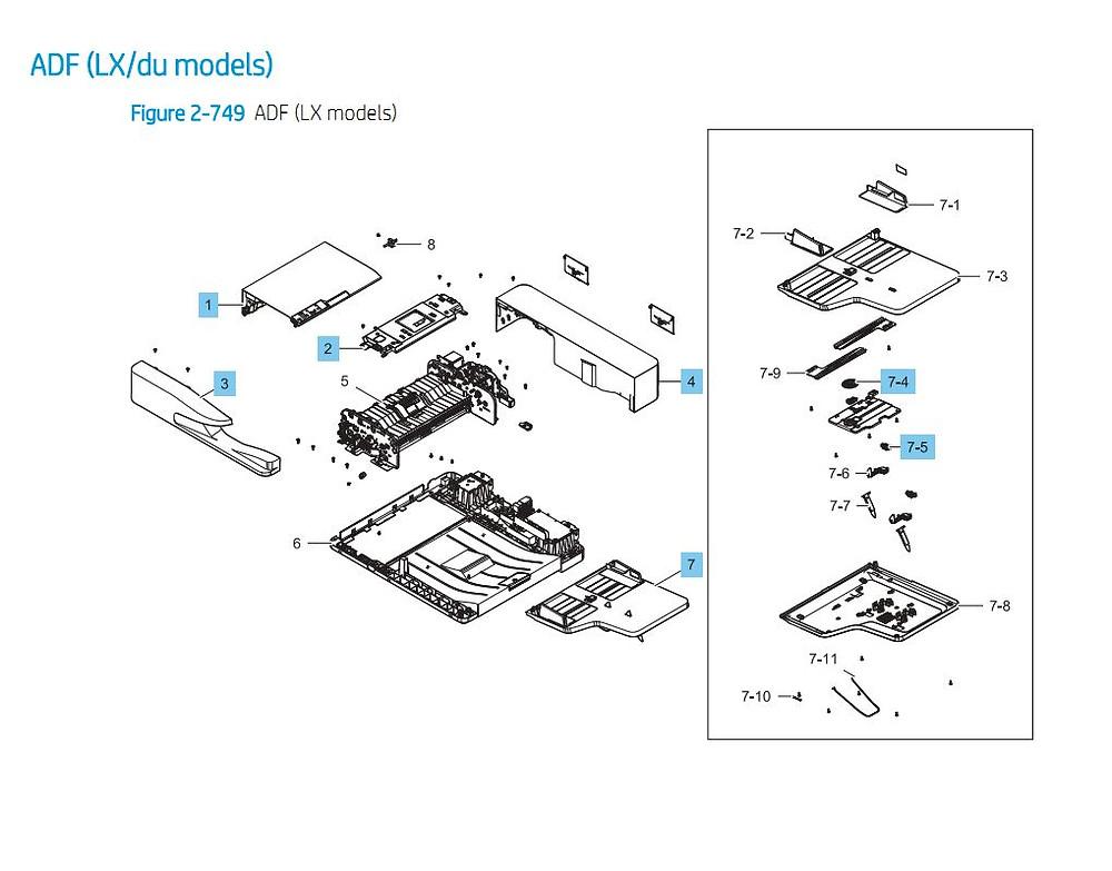 17. HP E87640 E87650 E87660 ADF LX / Du Models Printer Part Diagrams