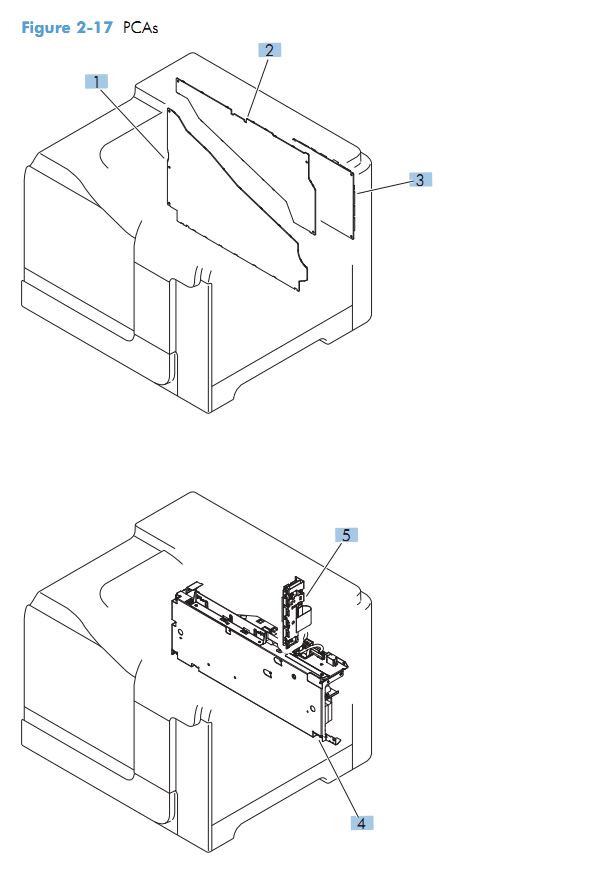 15. HP M575 PCAs Printed circuit boards printer parts diagram