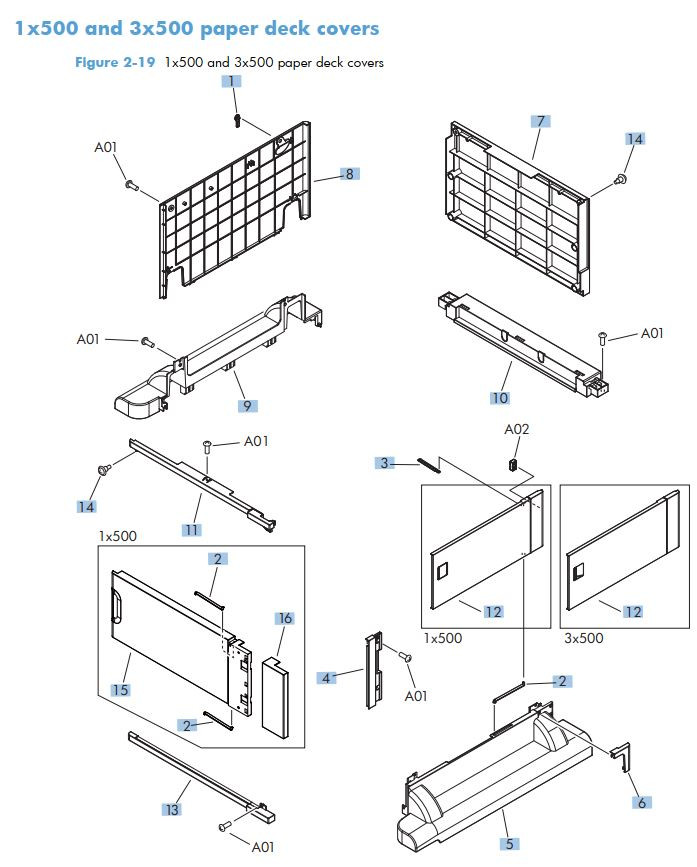 12. HP M725 1 x 500 and 3 x 500 paper deck covers printer part diagrams