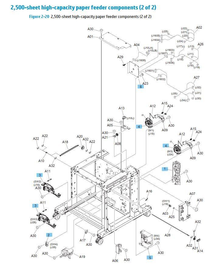 19. HP M630 2500 sheet paper feeder HCI high capacity feeder components 2 of 2  printer parts diagram