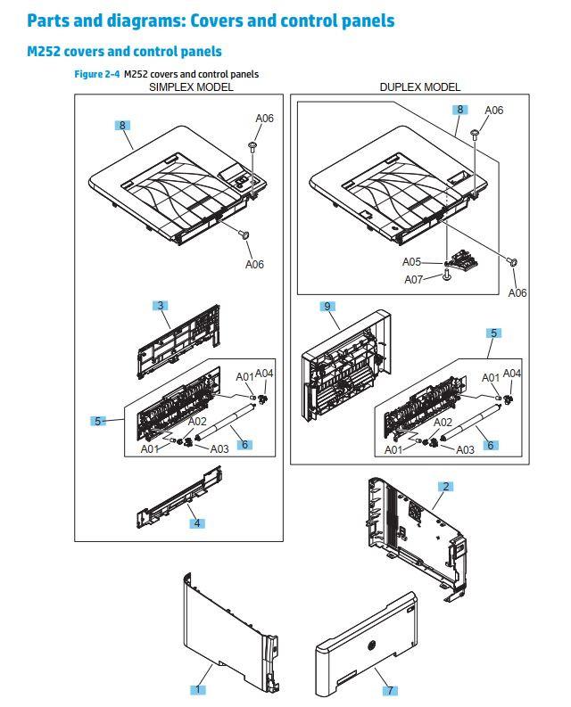 2 HP M252 M274 M277 Covers, panels and doors printer part diagrams