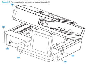 1) hp m830 document feeder and scanner assemblies printer parts diagram