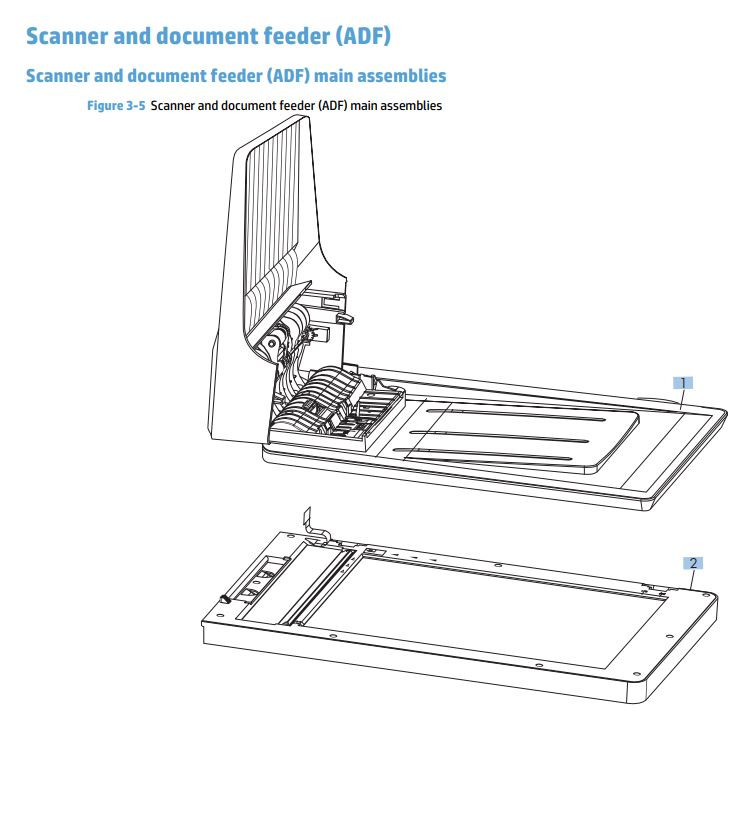 5. HP M225 M226 Scanner and document feeder ADF Assembly printer parts diagram