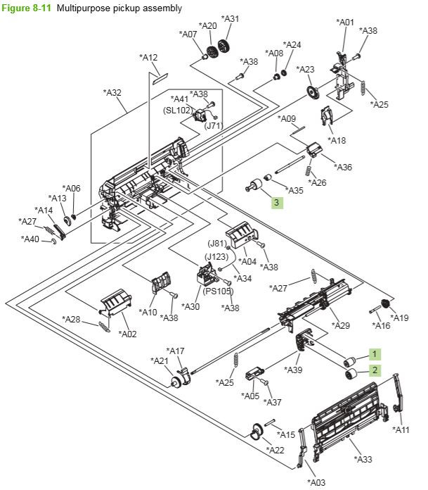 7) HP P4014 P4015 P4515 500 multi purpose pickup assembly printer parts diagram
