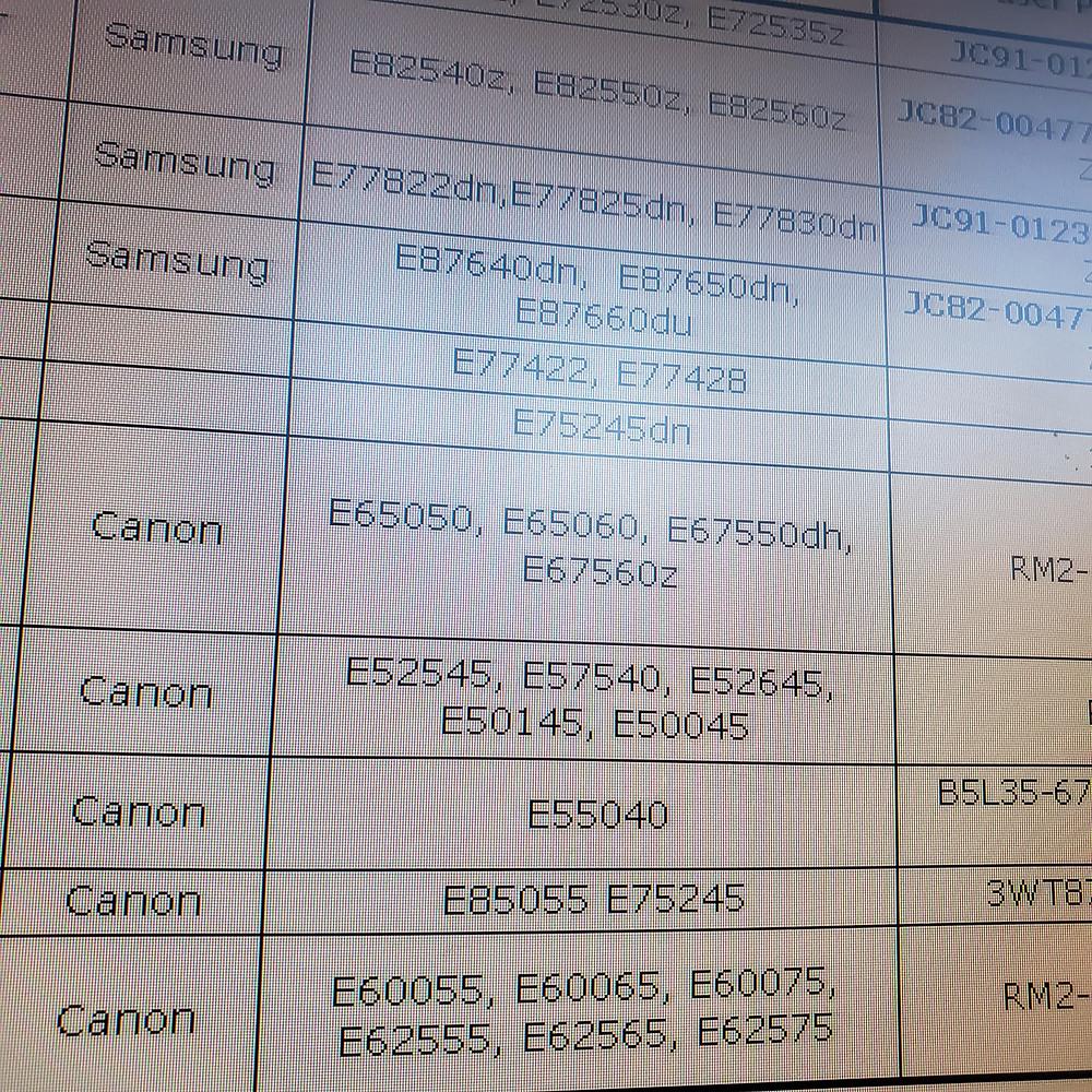 HP 2019 Printer Nomenclature Naming Part Number Series Classifications