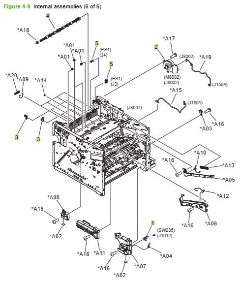 7) HP P3010 P3015 Internal assemblies 6 of 6 printer parts diagram