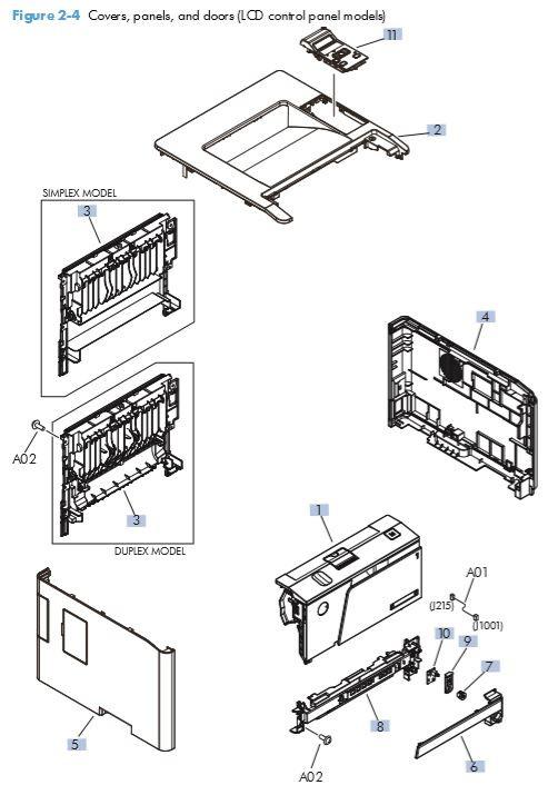 1. HP M401 M425 Covers, Panels and doors diagram 1 of 2 printer parts diagram
