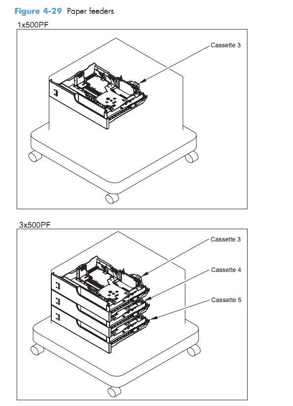 29. HP CM4540 Paper feeder cassette printer parts diagram