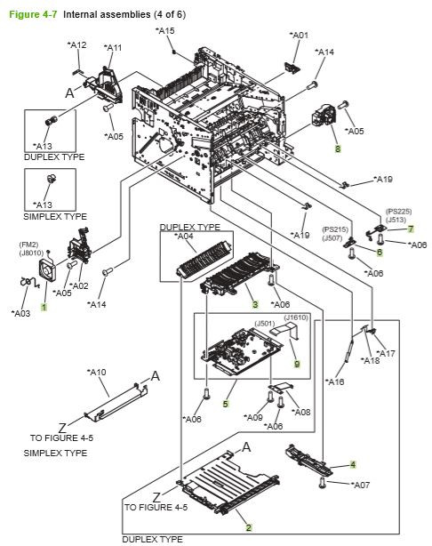 5) HP P3010 P3015 Internal assemblies 4 of 6 printer parts diagram