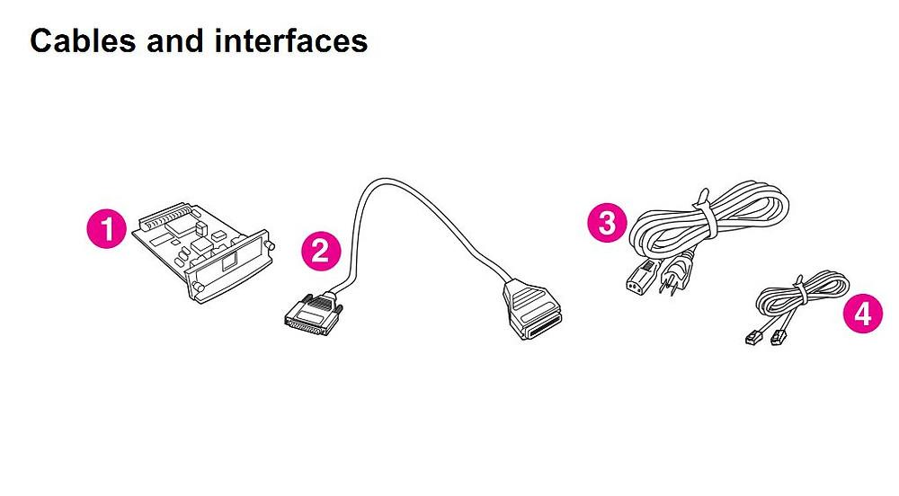 HP 4345 Q3942A 4345x Q3943A 4345xs Q3944A 4345xm Q3945A Cables and Interfaces Printer Part Diagrams