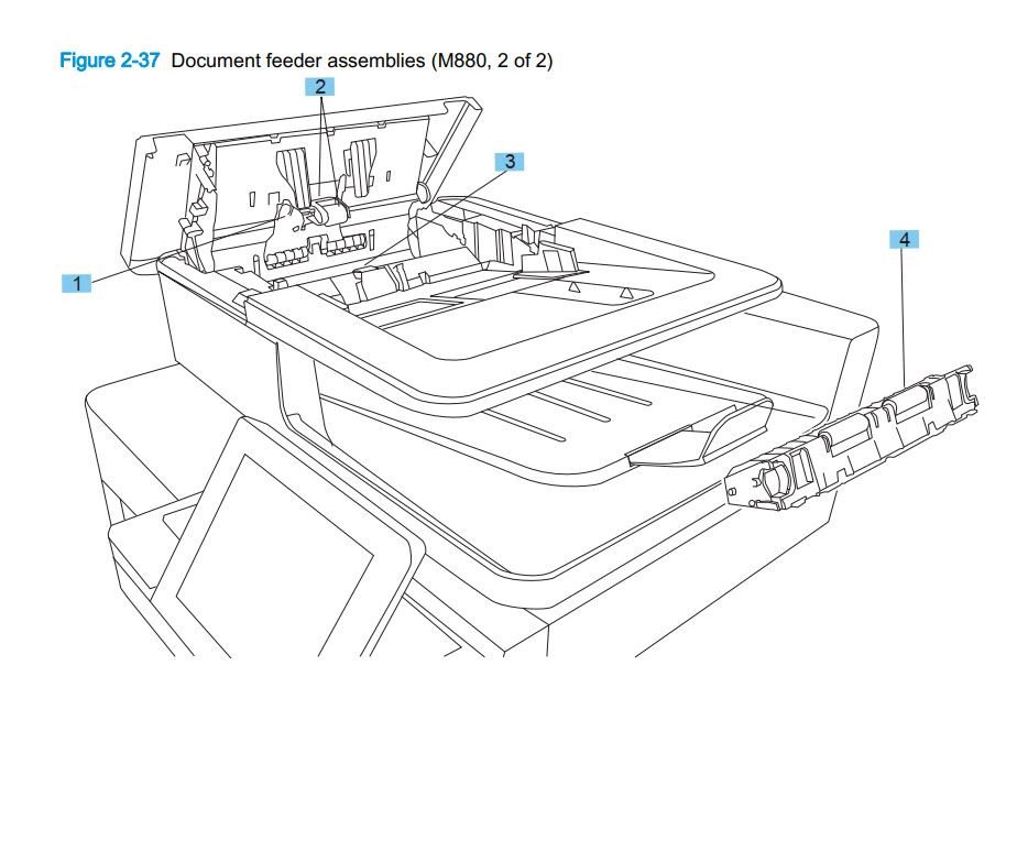 3. HP M880 Document feeder assembly 2 of 2 printer part diagrams