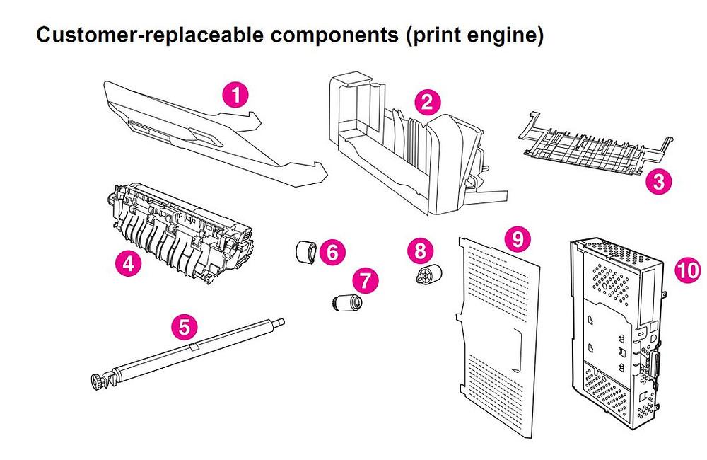 HP 4345 Q3942A 4345x Q3943A 4345xs Q3944A 4345xm Q3945A Customer replaceable components Printer Part Diagrams