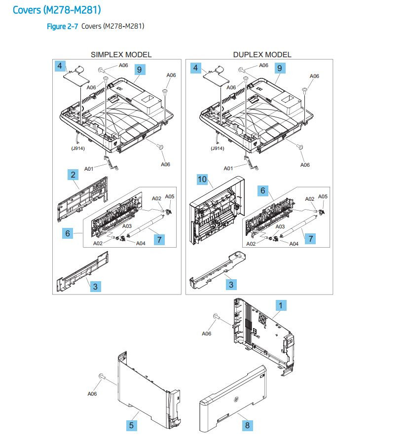 7. HP M278-M281 Cover panels, doors printer part diagrams