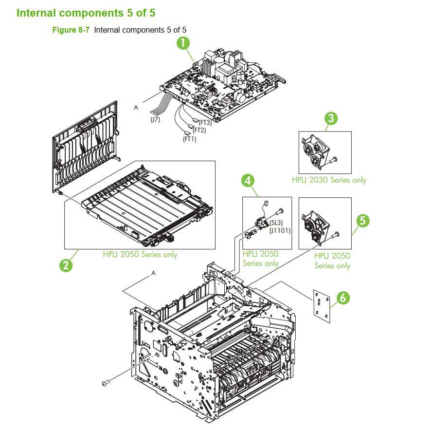 7. HP P2035 P2055 Internal assemblies 5 of 5 printer parts diagram