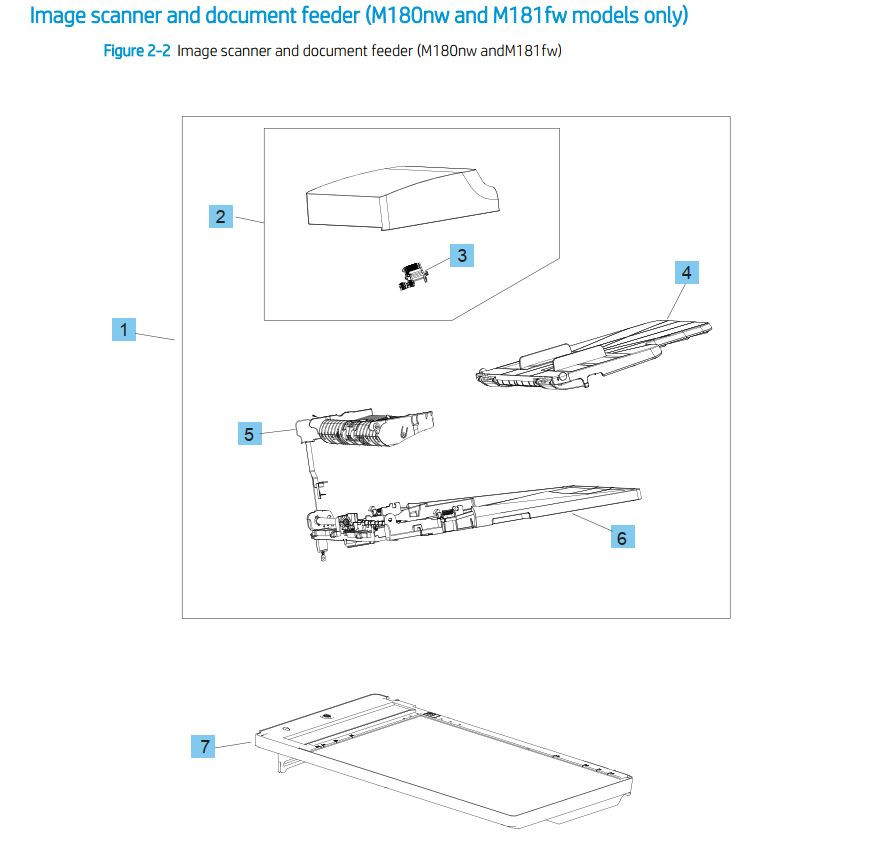 2. HP M180nw M181fw Image scanner document feeder assembly printer part diagrams