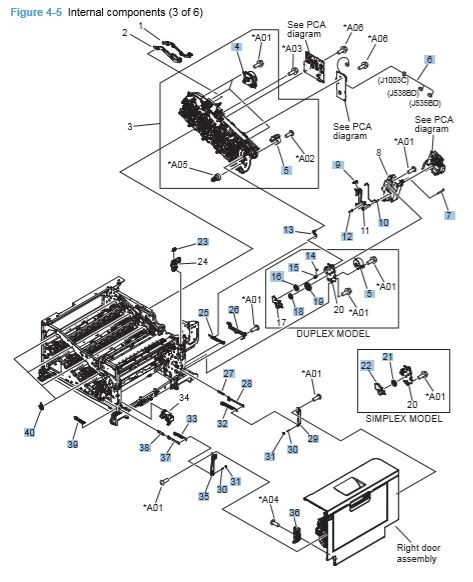 HP CP5225 Internal components 3 of 6 printer parts diagrams